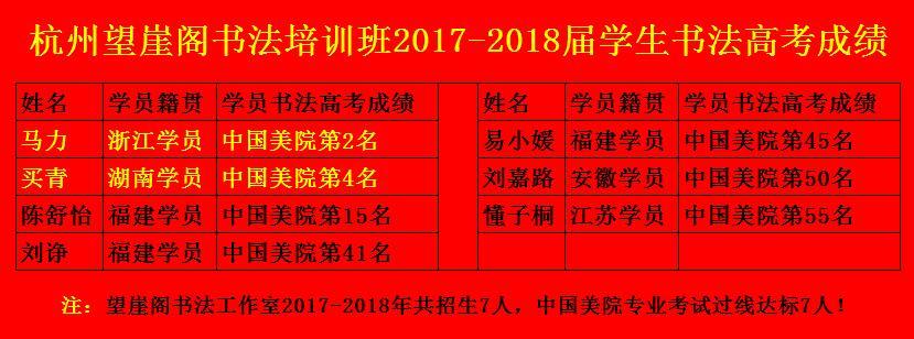 2015-2016届学生书法高考成绩