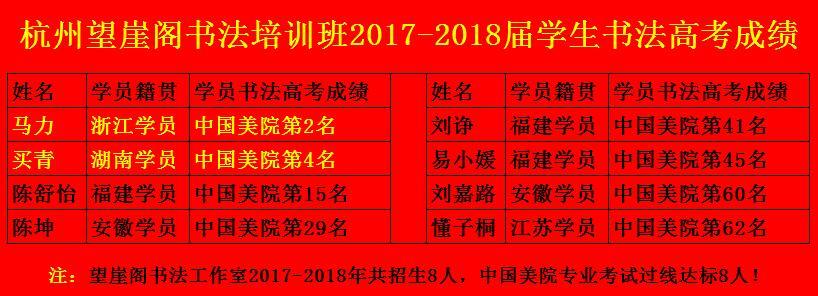 杭州望崖阁书法高考培训班2017-2018届学生书法高考成绩